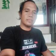 distrok482058's profile photo