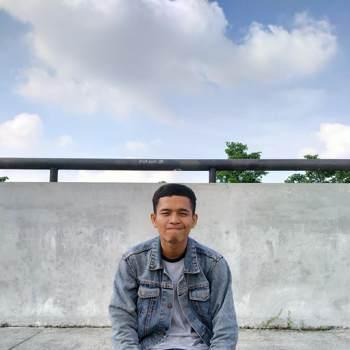 fahrula783346_Jawa Barat_Kawaler/Panna_Mężczyzna