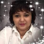 mayyau's profile photo