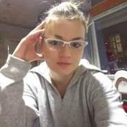 duvala's profile photo
