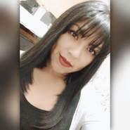 nalu637's profile photo