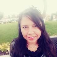 licethv723483's profile photo