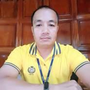 userci917's profile photo