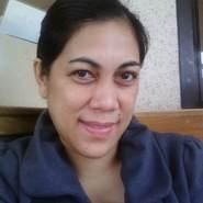 shellam8891's profile photo