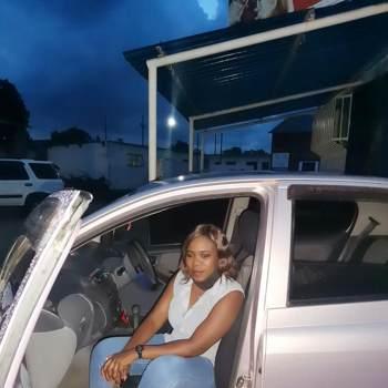 abied00_Gauteng_Single_Female