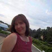 yuliyab296343's profile photo