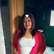indirab370687's profile photo