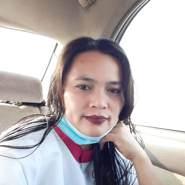 atisereto's profile photo