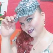 xiomip636925's profile photo
