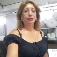 veronicad150039's profile photo