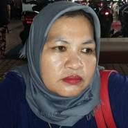 eraa971's profile photo