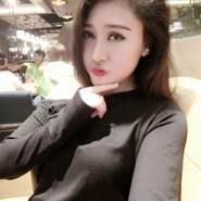 duongt531761's profile photo