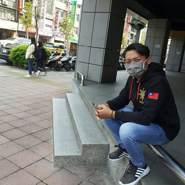 zaenull133419's profile photo