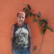 mairad116372's profile photo