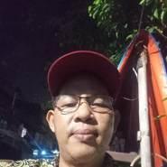 redya52's profile photo