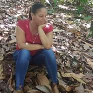 reynar781935's profile photo