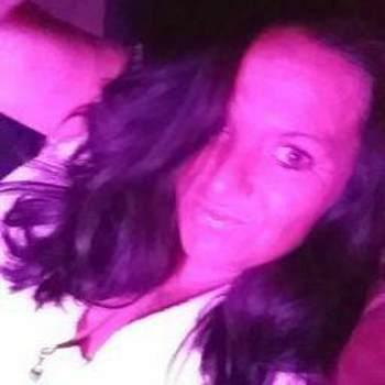 shirleyr918272_Alabama_Single_Female