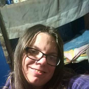 maryk037685_Kentucky_Single_Female