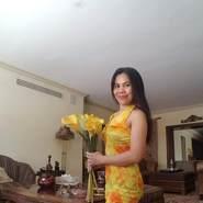 marilous577885's profile photo