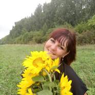 lyudmila347753's profile photo