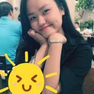 nguyenp439216's profile photo