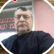 faruky892952's profile photo