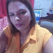 inesp03's profile photo
