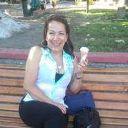 gabriela577360's profile photo