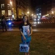 zannaa423133's profile photo