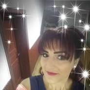nourra352's profile photo
