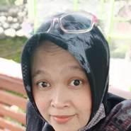 ciskab9's profile photo