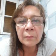 mariae261291's profile photo