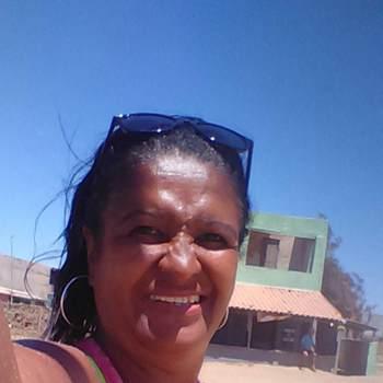 mariad627053_Rio De Janeiro_Single_Female