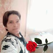 ilektrad438040's profile photo