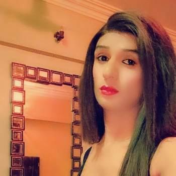 selenak292956_Sindh_Single_Female
