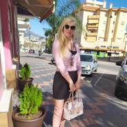 sandrac15861's profile photo