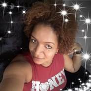luzguelya's profile photo