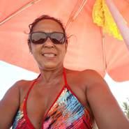 beneditalafonte's profile photo