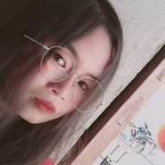 nguyenh511244's profile photo