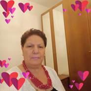 concettaa329457's profile photo