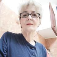 gabriela215908's profile photo
