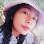 piyaw93's profile photo