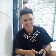 minhh384's profile photo