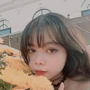 nguyennh506198's profile photo