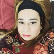 anna69515's profile photo