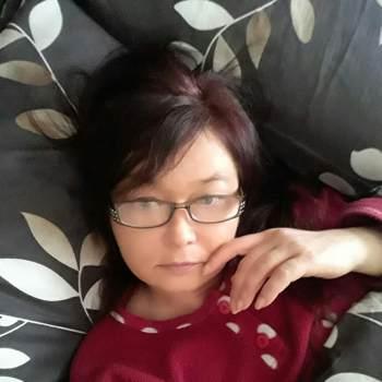 linau672_Aragon_Single_Female