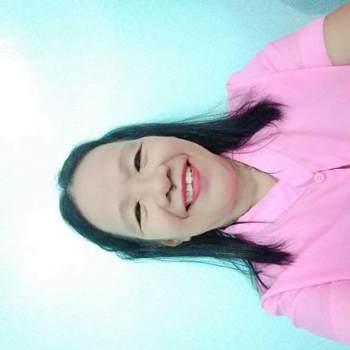 emy1329_National Capital Region_Single_Female