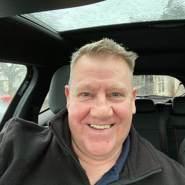 beaul71's profile photo