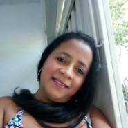 luzr010's profile photo