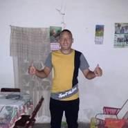 victoro278115's profile photo